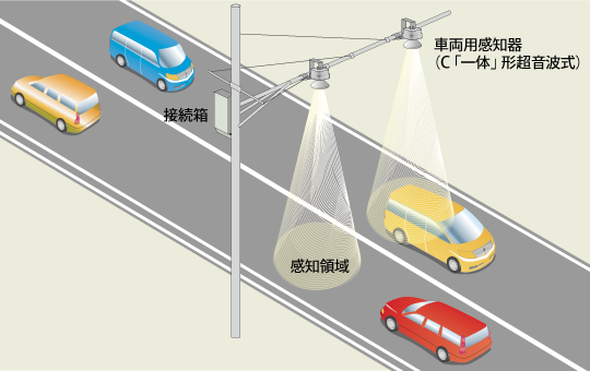 https://www.kyosan.co.jp/images/products/img_traffic04_01.png